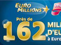 Que représentent les 162 millions d'euros de ce vendredi ?