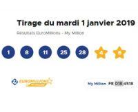 Un joueur a remporté la cagnotte de l'Euro Millions du 1er janvier