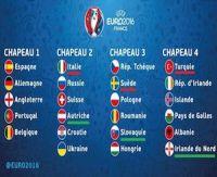 Remportez 9 752 euros en misant 100 euros lors de l'EURO 2016