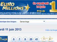 Euro Millions : pourquoi les Européens ne s'en lassent pas ?