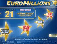 Euro Millions : trop dur de gagner si on est Français ?