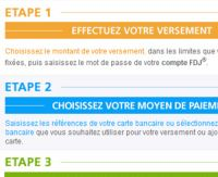 La sécurité de vos dépôts sur FDJ.fr renforcée