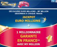 My Million : comment connaître les résultats ?