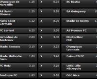 Pariez sur la dernière journée palpitante de la Ligue 1