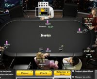 Le ShortHanded au poker