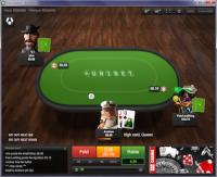 Unibet Poker et son encourageante croissance