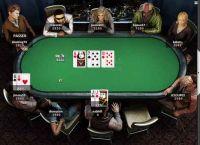 Winga Poker : Freeroll Spécial déposants à 500 € de prizepool