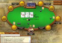 Les tells au poker sur internet existent aussi !