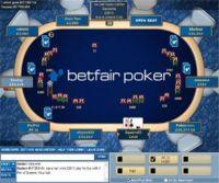 Betfair compte 3 millions de joueurs : quelle place pour cet opérateur ?